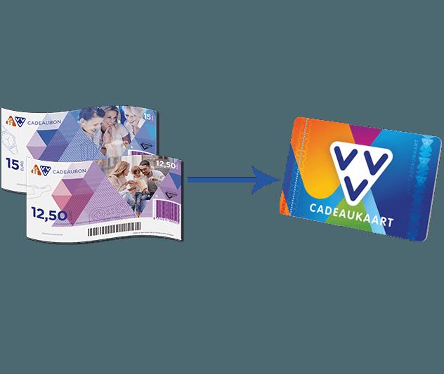 VVV Cadeaukaarten - Over ons