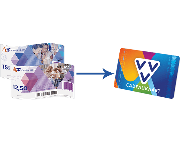 VVV Cadeaukaarten - VVV Cadeaubon - VVV Cadeaubon vervangen door VVV Cadeaukaart