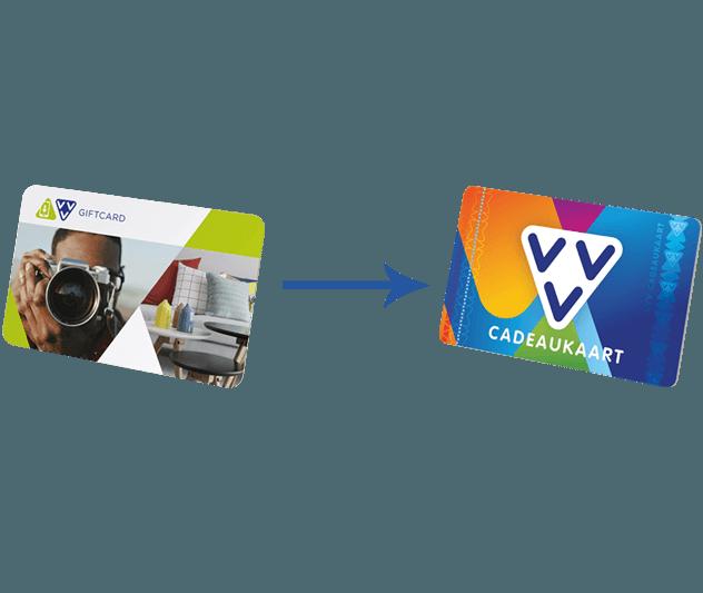 VVV Giftcard besteden