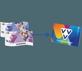 Van VVV cadeaubon naar VVV Cadeaukaart